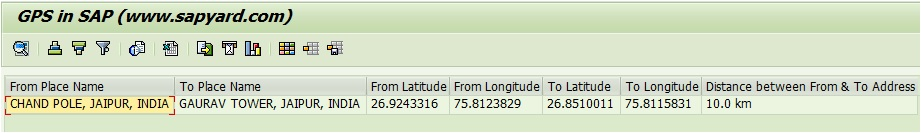Latitudes and Longitudes in ABAP