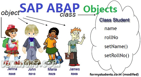 SAP ABAP Classes and Objects