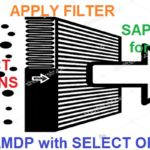 ABAP on SAP HANA. Part X. AMDP with SELECT OPTIONS