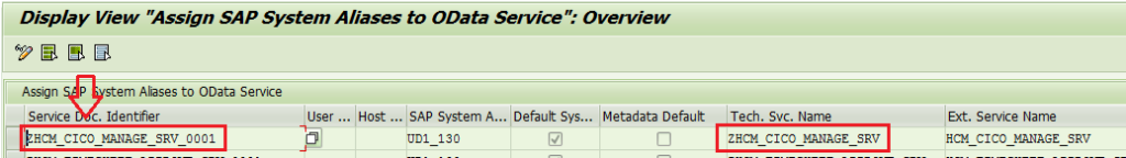 Go to Maintenance View '/IWFND/V_MGDEAM' (Assign SAP System Aliases to OData Service) to get the exact Service Document Identifiers.