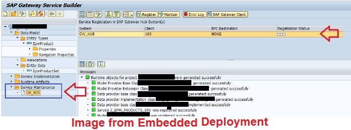 What is Embedded Deployment Statergy?