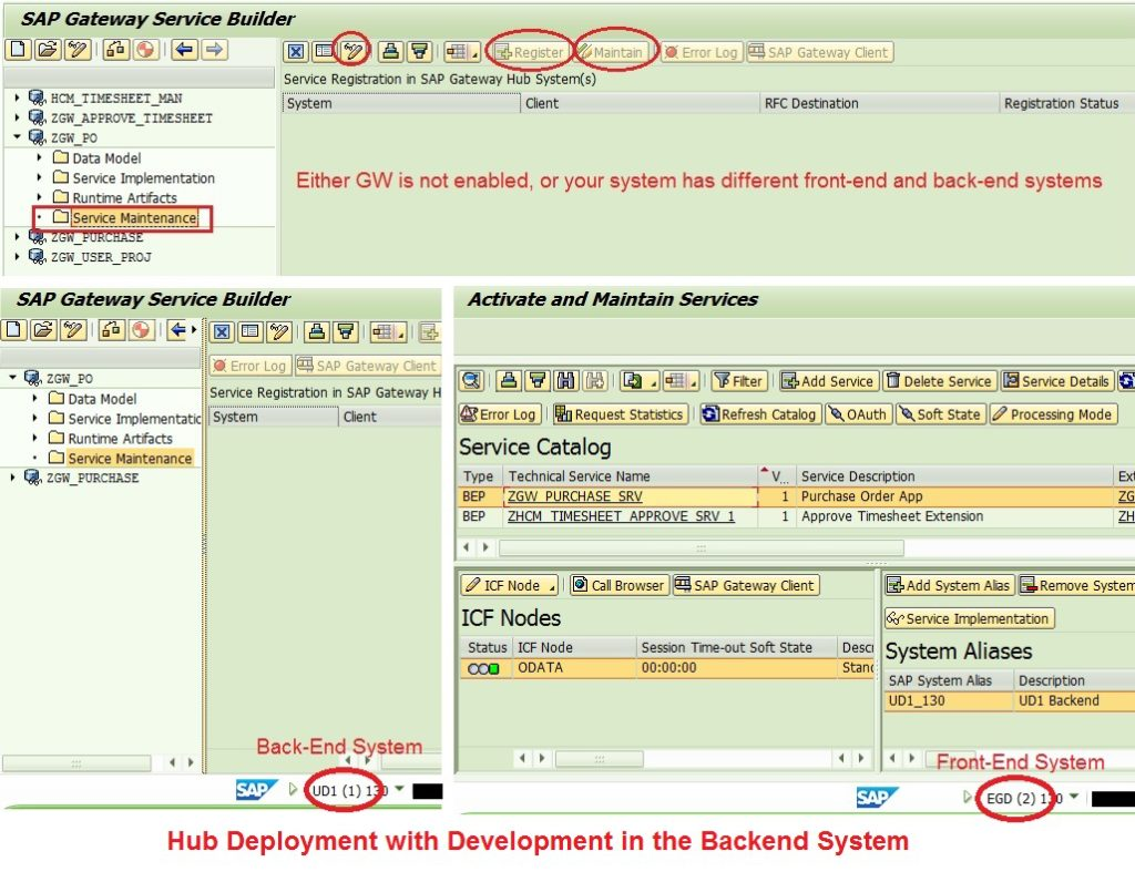 Hub Deployment with Development in the Backend System
