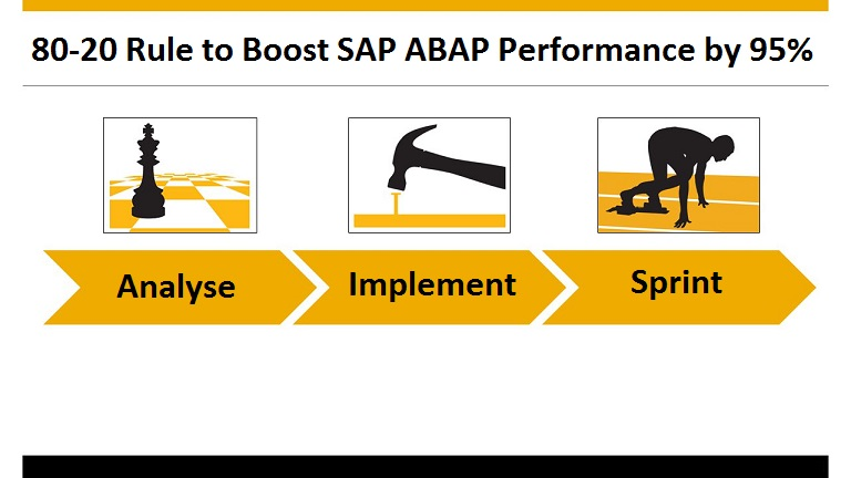 sap abap performance tuning