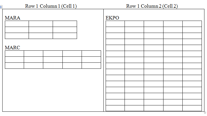 how to print two tables side by side in sap adobe forms